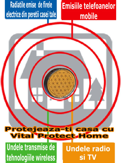 Protectie-Vital-Protect-Home